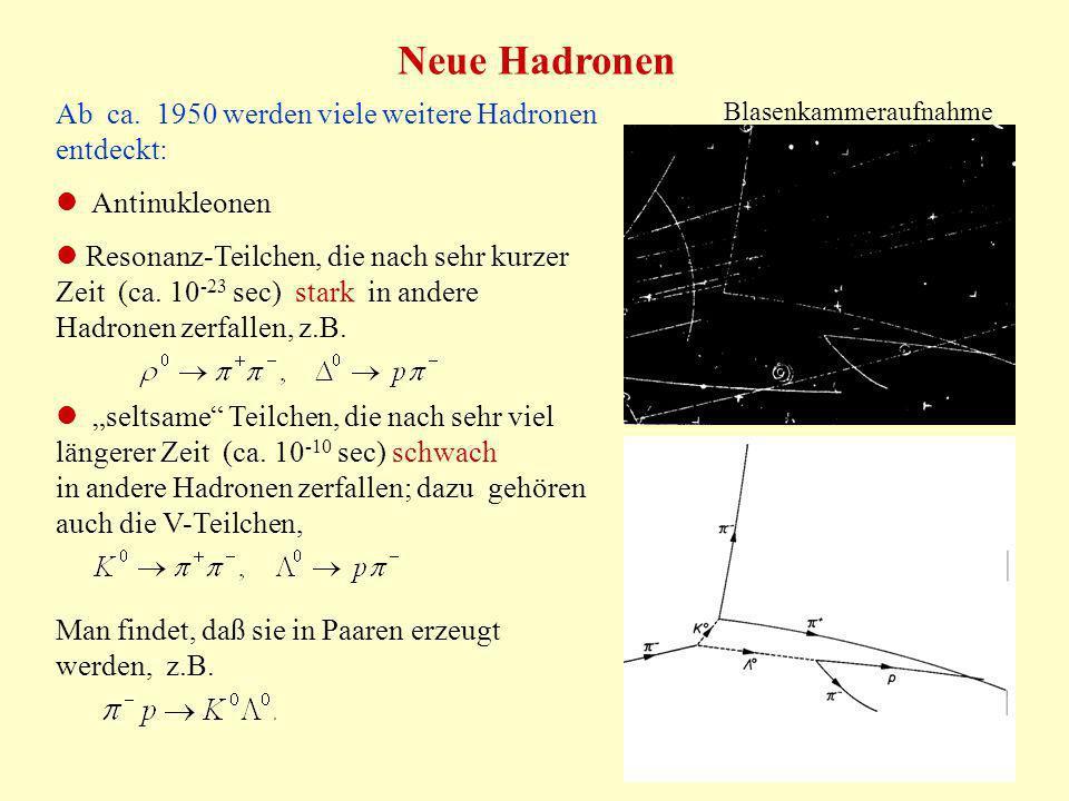 41 Neue Hadronen Ab ca. 1950 werden viele weitere Hadronen entdeckt: Antinukleonen l Resonanz-Teilchen, die nach sehr kurzer Zeit (ca. 10 -23 sec) sta