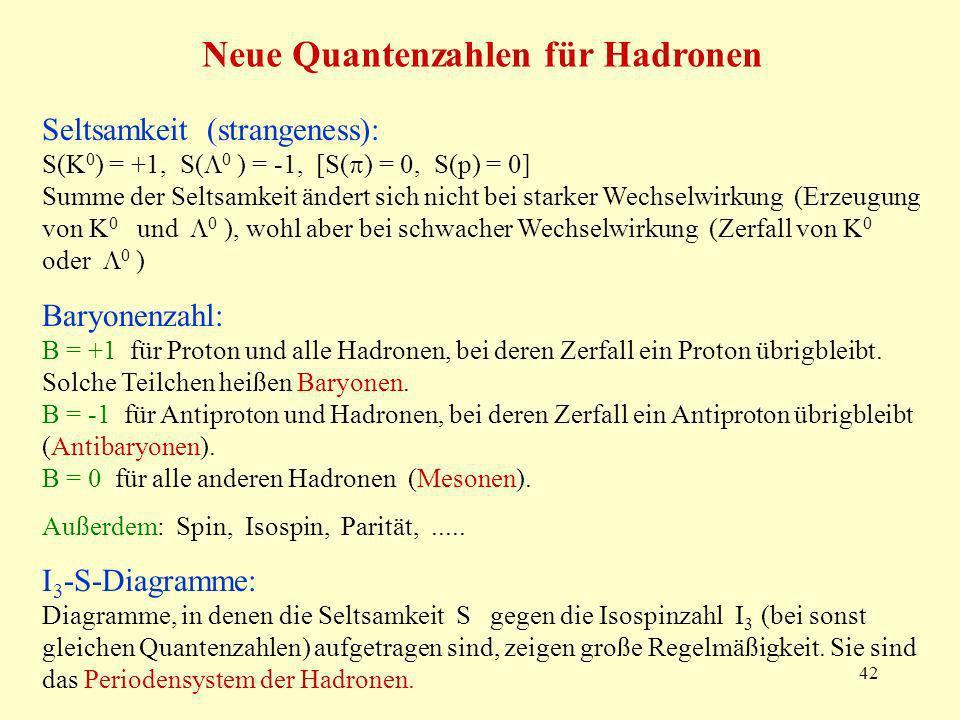 42 Neue Quantenzahlen für Hadronen Seltsamkeit (strangeness): S(K 0 ) = +1, S( 0 ) = -1, [S( ) = 0, S(p) = 0] Summe der Seltsamkeit ändert sich nicht bei starker Wechselwirkung (Erzeugung von K 0 und 0 ), wohl aber bei schwacher Wechselwirkung (Zerfall von K 0 oder 0 ) Baryonenzahl: B = +1 für Proton und alle Hadronen, bei deren Zerfall ein Proton übrigbleibt.