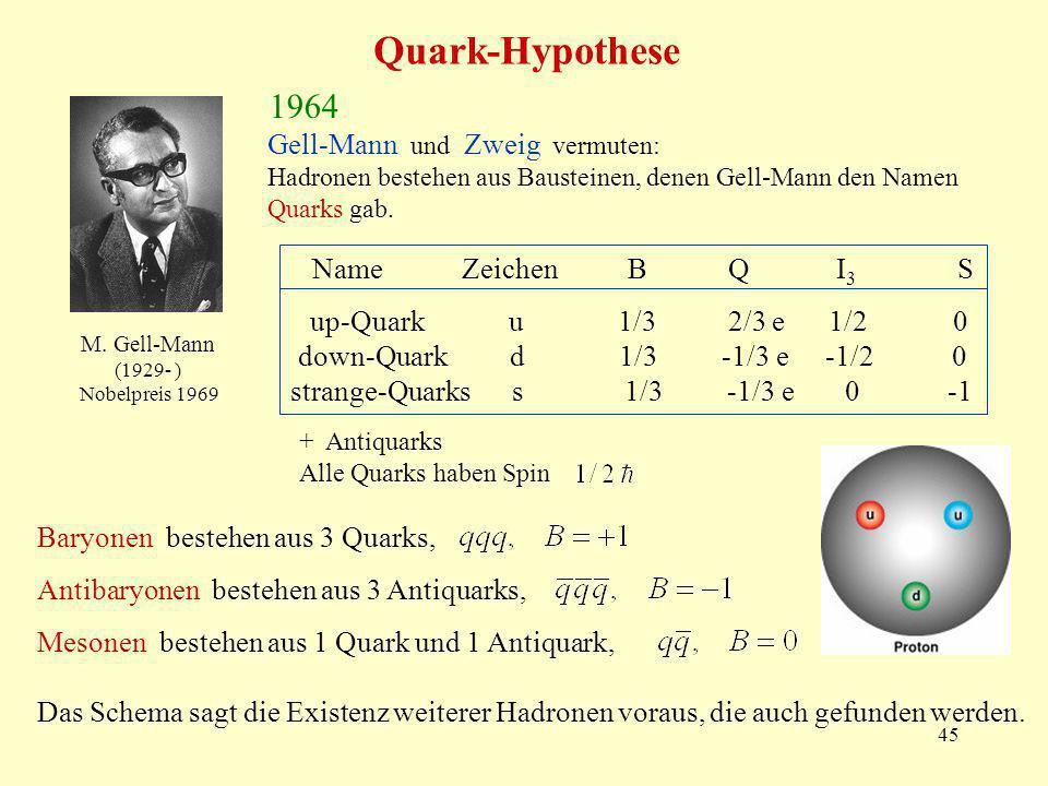 45 Quark-Hypothese Gell-Mann und Zweig vermuten: Hadronen bestehen aus Bausteinen, denen Gell-Mann den Namen Quarks gab. M. Gell-Mann (1929- ) Nobelpr