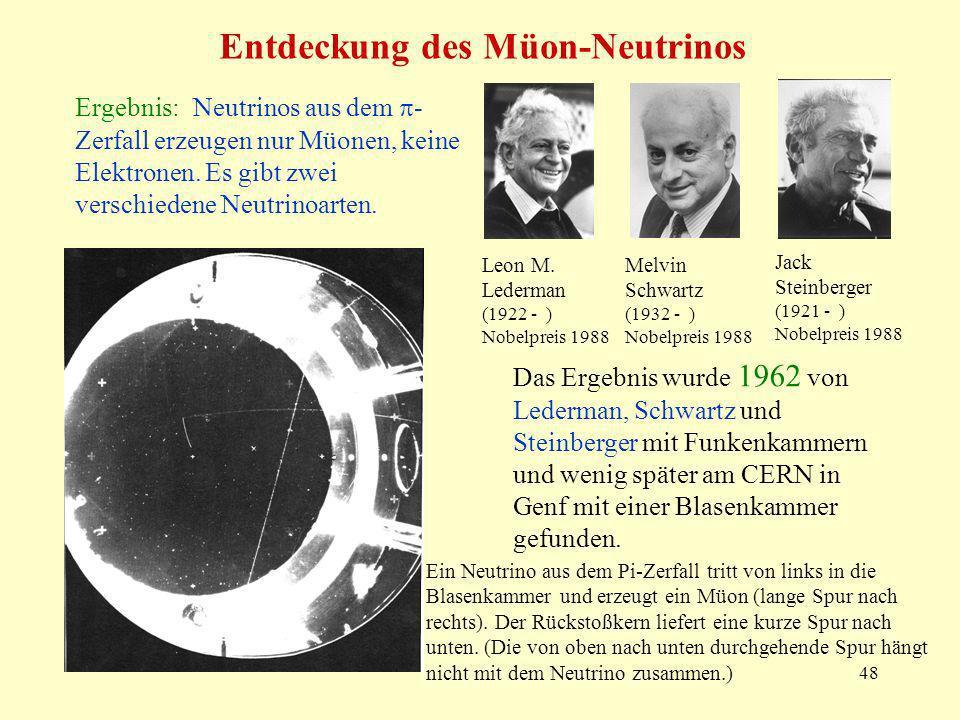 48 Entdeckung des Müon-Neutrinos Ergebnis: Neutrinos aus dem - Zerfall erzeugen nur Müonen, keine Elektronen. Es gibt zwei verschiedene Neutrinoarten.