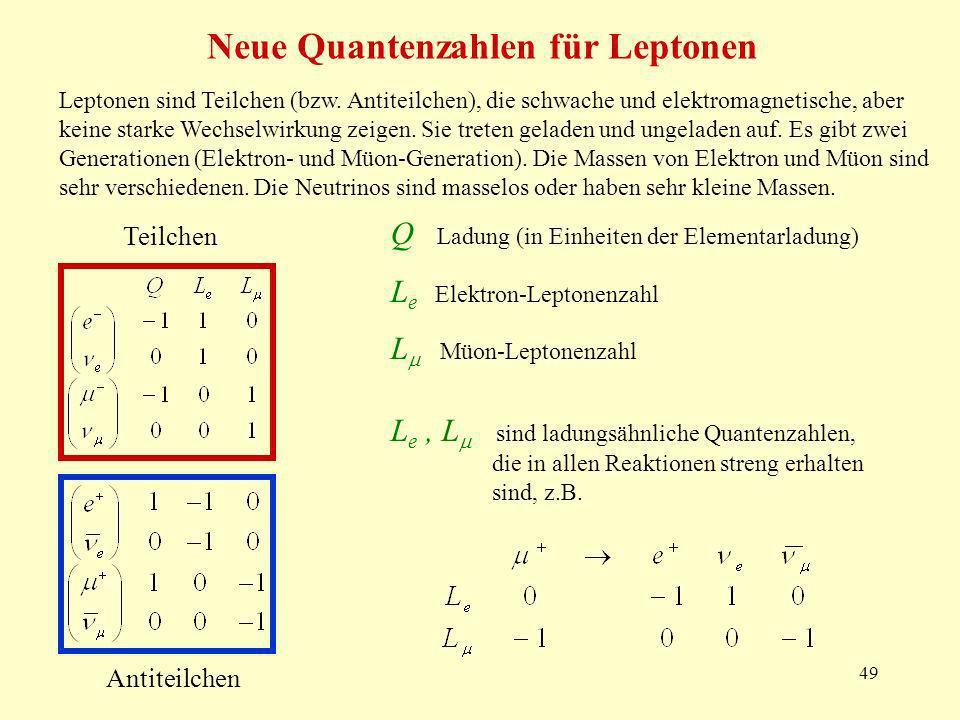 49 Neue Quantenzahlen für Leptonen Antiteilchen Q Ladung (in Einheiten der Elementarladung) L e Elektron-Leptonenzahl L Müon-Leptonenzahl L e, L sind ladungsähnliche Quantenzahlen, die in allen Reaktionen streng erhalten sind, z.B.