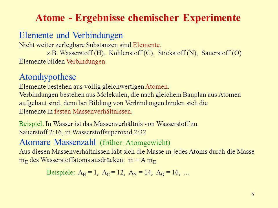 5 Atome - Ergebnisse chemischer Experimente Elemente und Verbindungen Nicht weiter zerlegbare Substanzen sind Elemente, z.B. Wasserstoff (H), Kohlenst