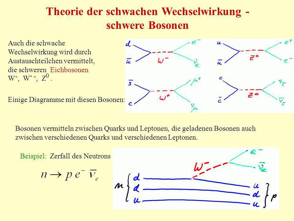 50 Theorie der schwachen Wechselwirkung - schwere Bosonen Auch die schwache Wechselwirkung wird durch Austauschteilchen vermittelt, die schweren Eichbosonen W +, W - +, Z 0.