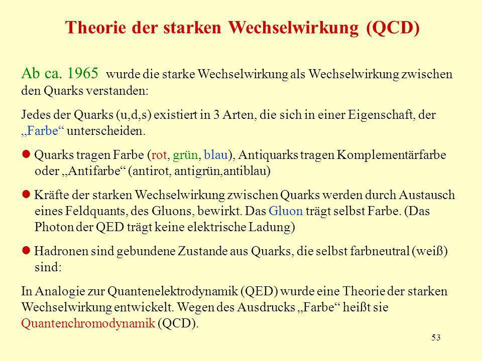 53 Theorie der starken Wechselwirkung (QCD) Ab ca. 1965 wurde die starke Wechselwirkung als Wechselwirkung zwischen den Quarks verstanden: Jedes der Q