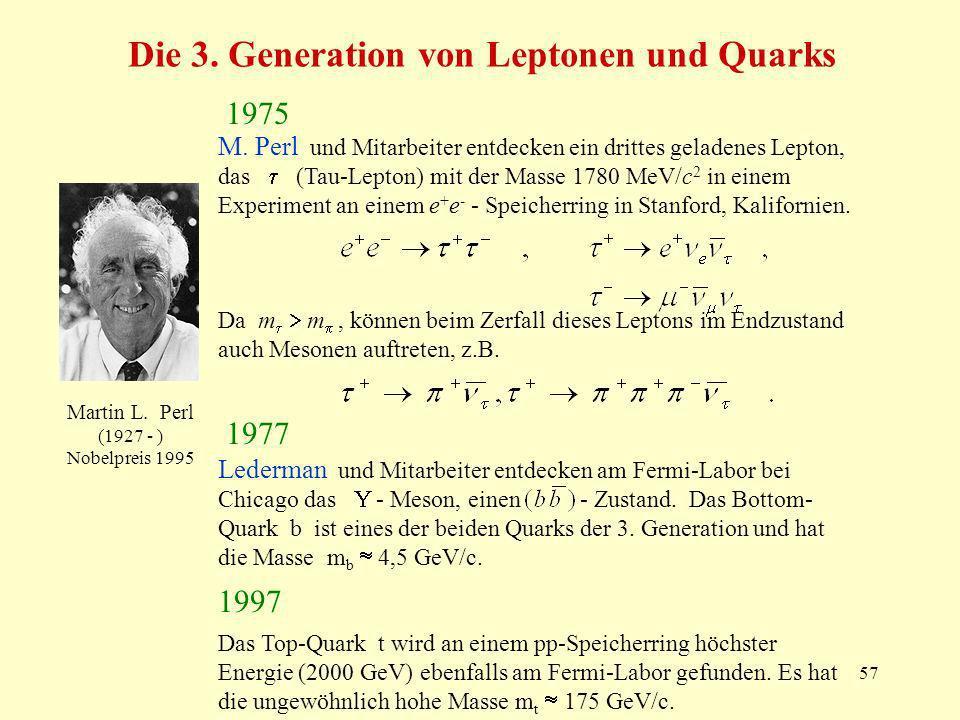 57 Die 3. Generation von Leptonen und Quarks Martin L. Perl (1927 - ) Nobelpreis 1995 1975 M. Perl und Mitarbeiter entdecken ein drittes geladenes Lep