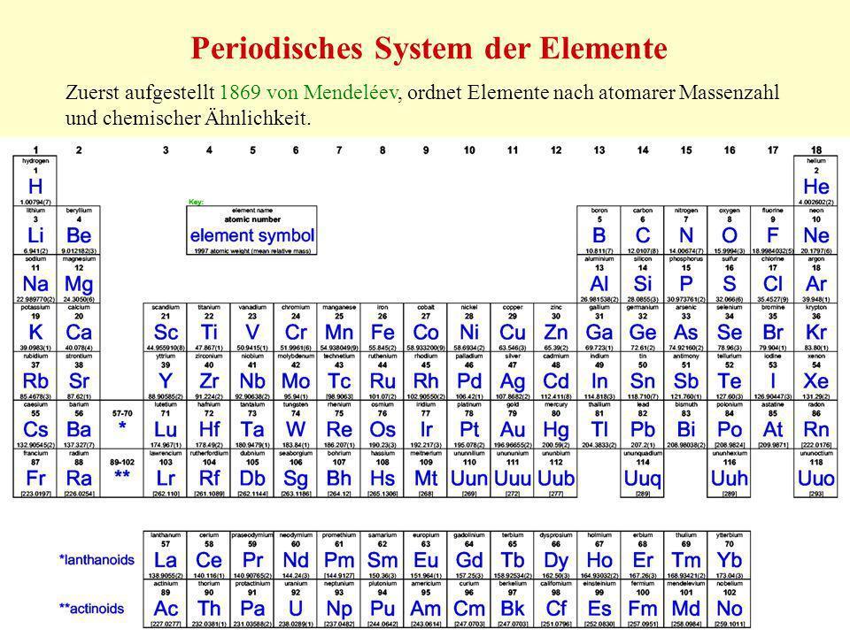 6 Periodisches System der Elemente Zuerst aufgestellt 1869 von Mendeléev, ordnet Elemente nach atomarer Massenzahl und chemischer Ähnlichkeit.