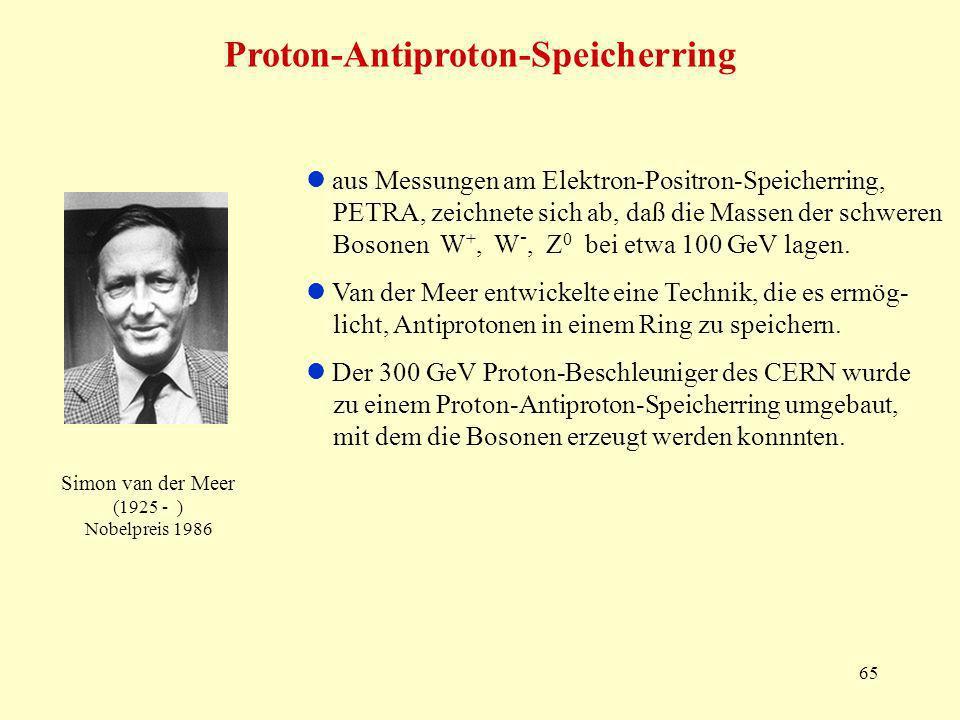 65 Proton-Antiproton-Speicherring aus Messungen am Elektron-Positron-Speicherring, PETRA, zeichnete sich ab, daß die Massen der schweren Bosonen W +, W -, Z 0 bei etwa 100 GeV lagen.