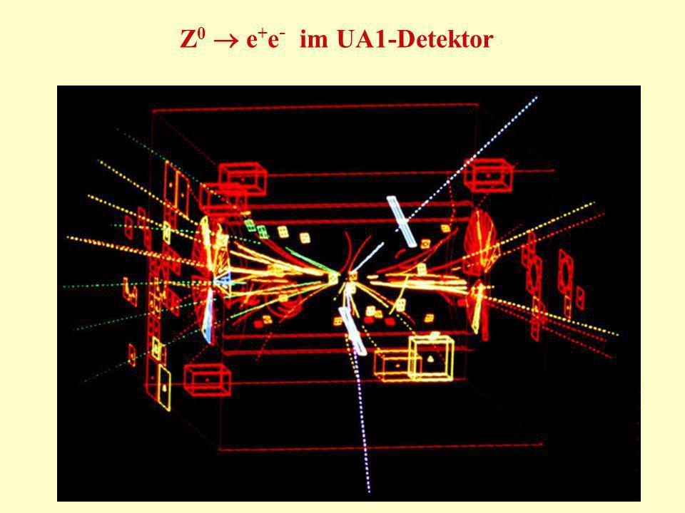 67 Z 0 e + e - im UA1-Detektor
