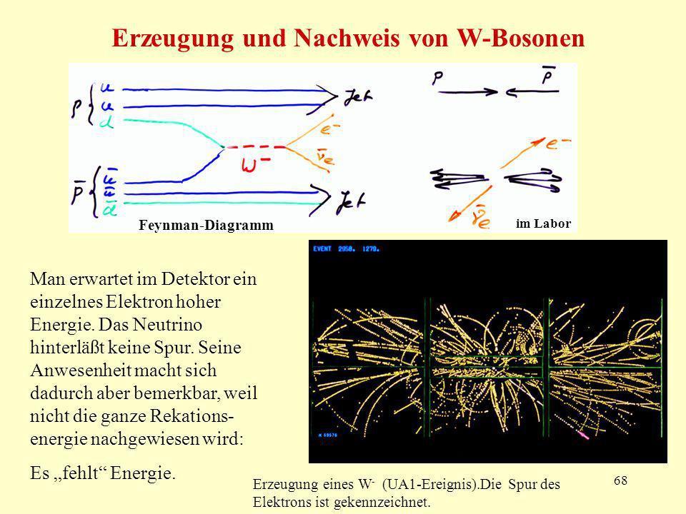 68 Erzeugung und Nachweis von W-Bosonen Man erwartet im Detektor ein einzelnes Elektron hoher Energie. Das Neutrino hinterläßt keine Spur. Seine Anwes