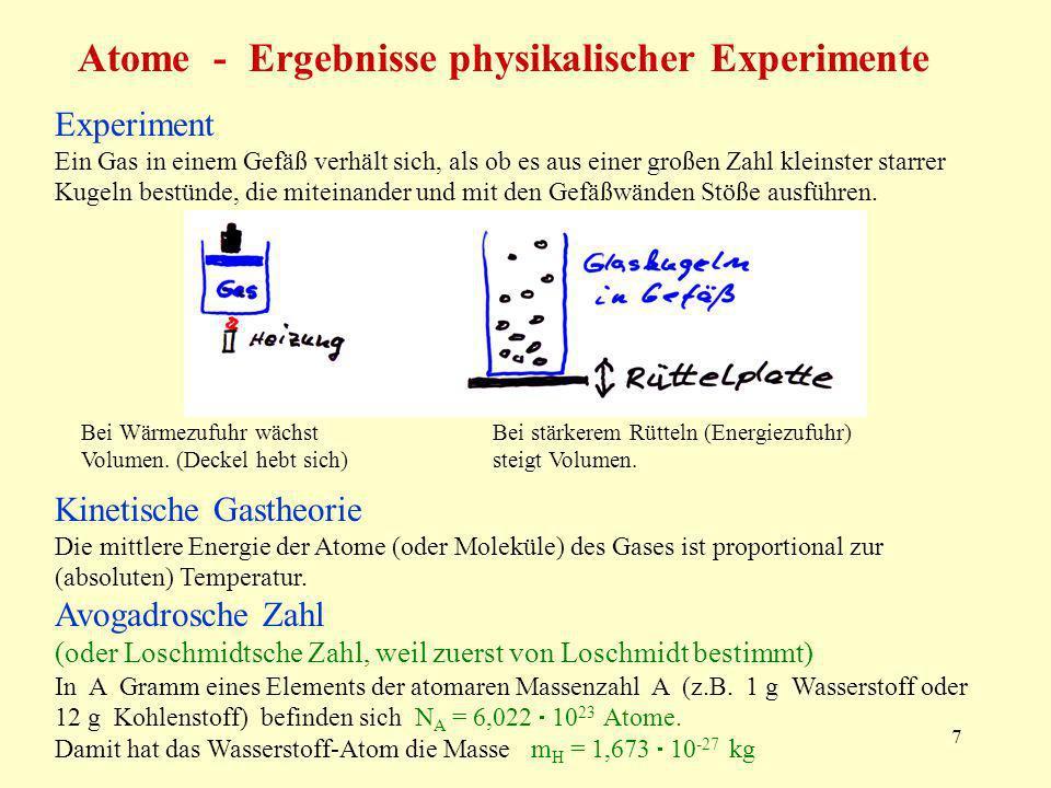 7 Atome - Ergebnisse physikalischer Experimente Experiment Ein Gas in einem Gefäß verhält sich, als ob es aus einer großen Zahl kleinster starrer Kugeln bestünde, die miteinander und mit den Gefäßwänden Stöße ausführen.