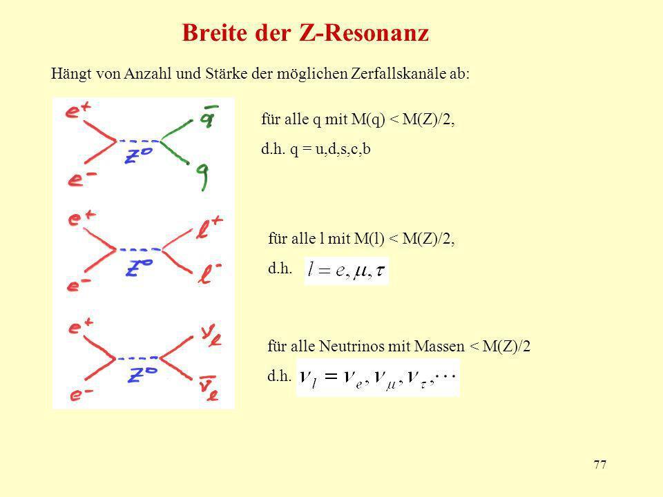 77 Breite der Z-Resonanz Hängt von Anzahl und Stärke der möglichen Zerfallskanäle ab: für alle q mit M(q) < M(Z)/2, d.h. q = u,d,s,c,b für alle l mit