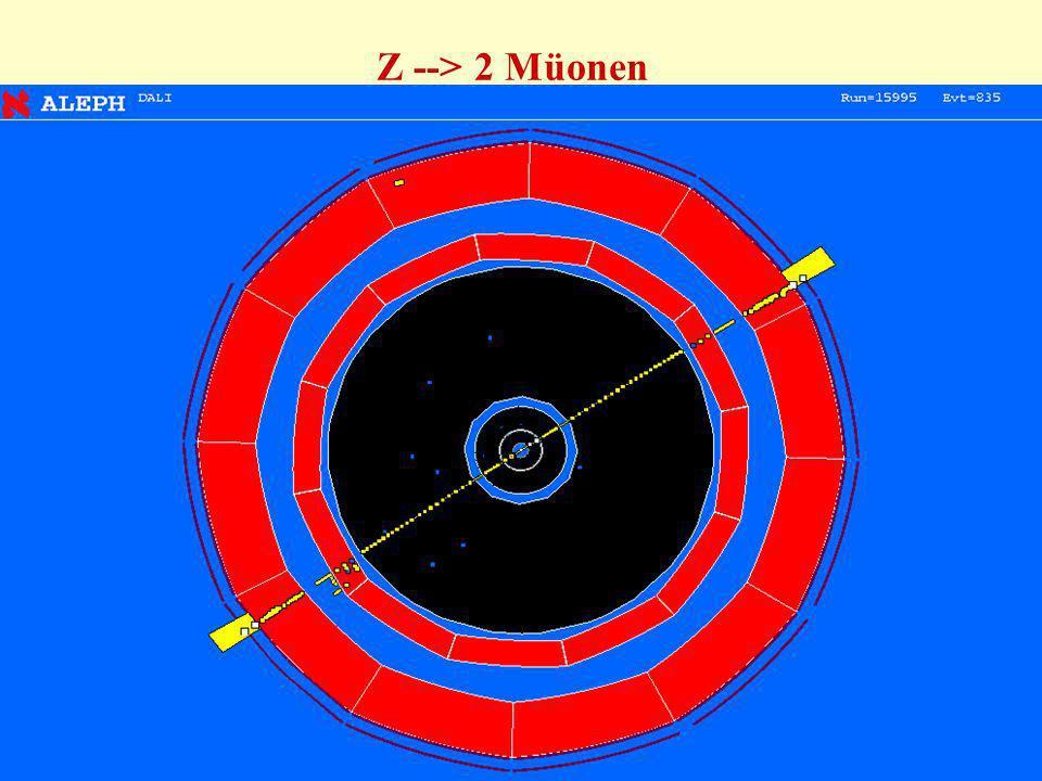 78 Z --> 2 Müonen