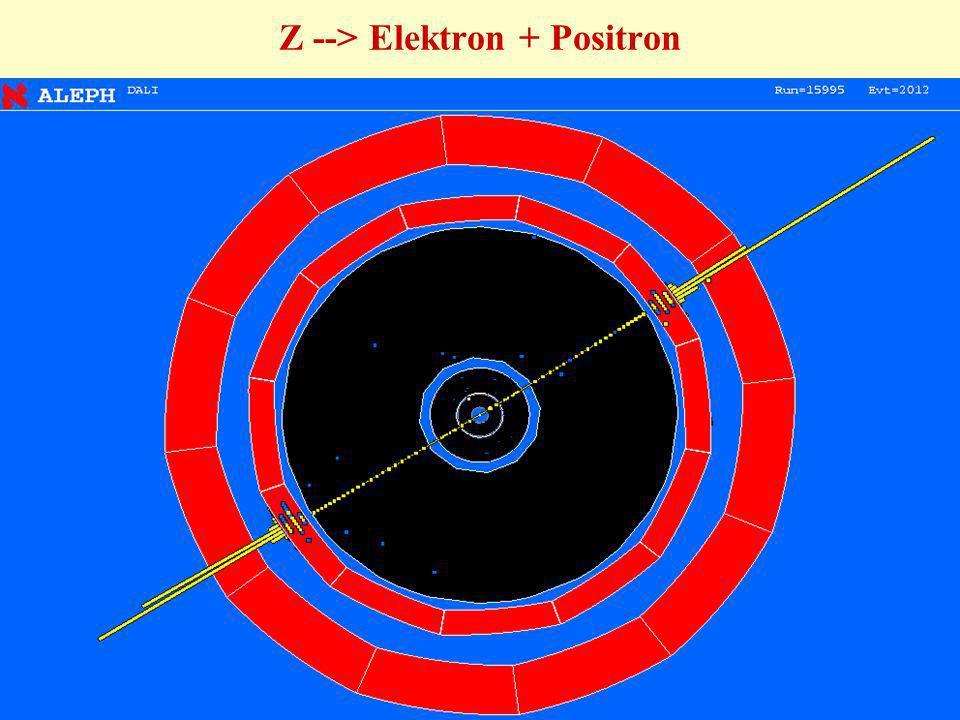 79 Z --> Elektron + Positron