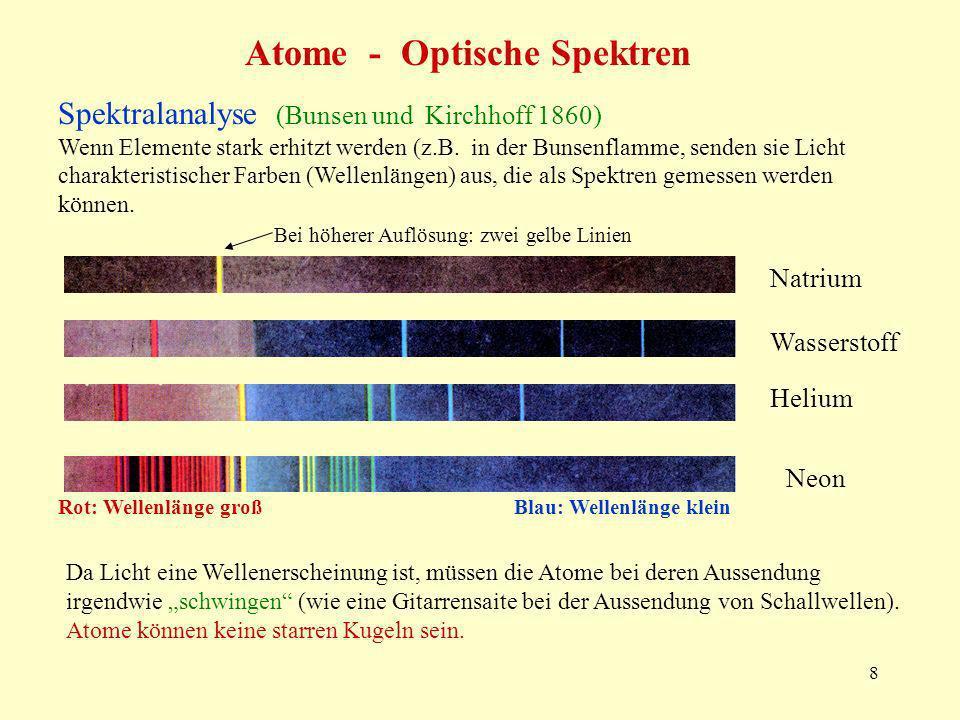 8 Atome - Optische Spektren Spektralanalyse (Bunsen und Kirchhoff 1860) Wenn Elemente stark erhitzt werden (z.B. in der Bunsenflamme, senden sie Licht