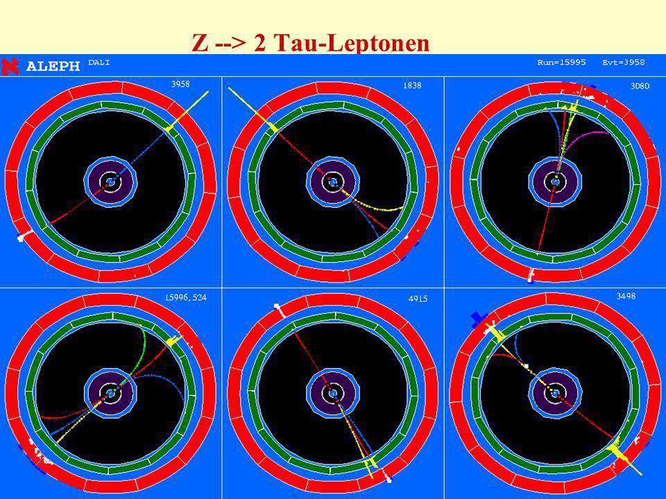 80 Z --> 2 Tau-Leptonen