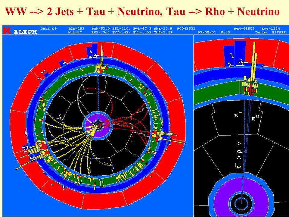 86 WW --> 2 Jets + Tau + Neutrino, Tau --> Rho + Neutrino