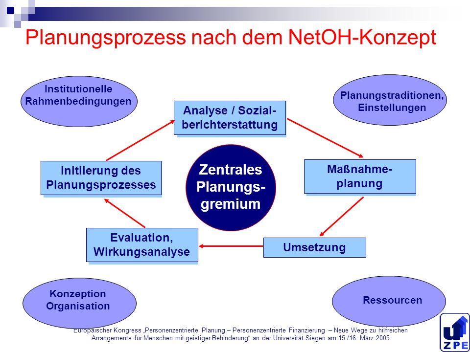 Europäischer Kongress Personenzentrierte Planung – Personenzentrierte Finanzierung – Neue Wege zu hilfreichen Arrangements für Menschen mit geistiger