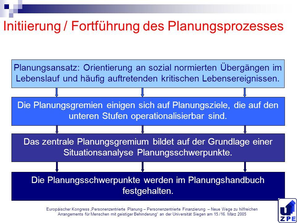 Europäischer Kongress Personenzentrierte Planung – Personenzentrierte Finanzierung – Neue Wege zu hilfreichen Arrangements für Menschen mit geistiger Behinderung an der Universität Siegen am 15./16.