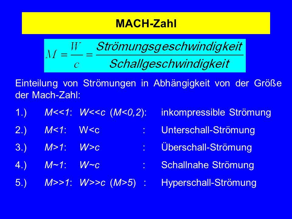 MACH-Zahl Einteilung von Strömungen in Abhängigkeit von der Größe der Mach-Zahl: 1.)M<<1: W<<c (M<0,2):inkompressible Strömung 2.)M<1: W<c :Unterschal