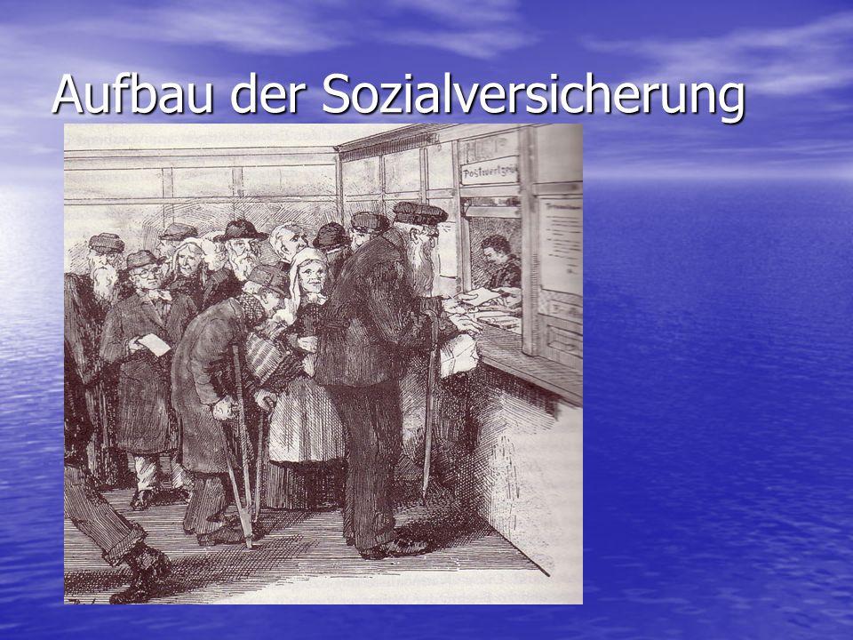 Aufbau der Sozialversicherung