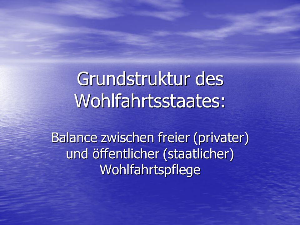 Grundstruktur des Wohlfahrtsstaates: Balance zwischen freier (privater) und öffentlicher (staatlicher) Wohlfahrtspflege