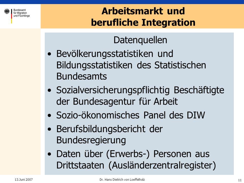 11 Dr. Hans Dietrich von Loeffelholz13.Juni 2007 Datenquellen Bevölkerungsstatistiken und Bildungsstatistiken des Statistischen Bundesamts Sozialversi