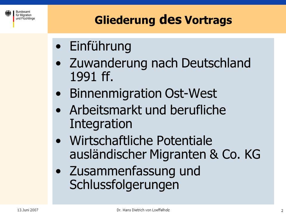 2 Dr. Hans Dietrich von Loeffelholz13.Juni 2007 Einführung Zuwanderung nach Deutschland 1991 ff. Binnenmigration Ost-West Arbeitsmarkt und berufliche
