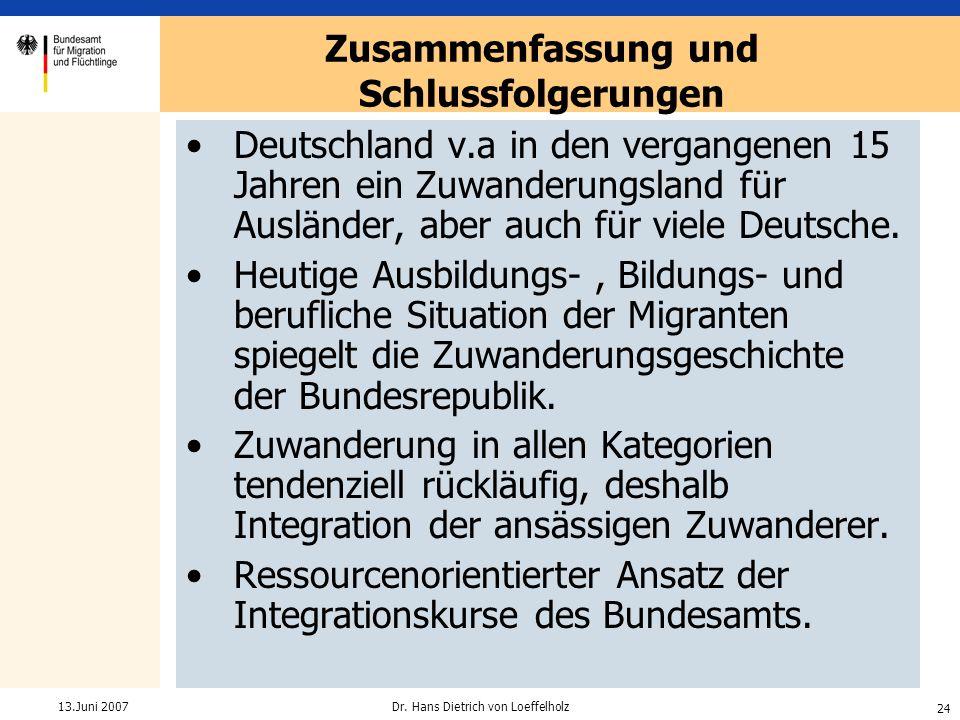 24 Dr. Hans Dietrich von Loeffelholz13.Juni 2007 Deutschland v.a in den vergangenen 15 Jahren ein Zuwanderungsland für Ausländer, aber auch für viele