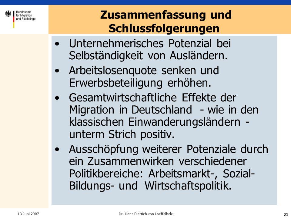 25 Dr. Hans Dietrich von Loeffelholz13.Juni 2007 Unternehmerisches Potenzial bei Selbständigkeit von Ausländern. Arbeitslosenquote senken und Erwerbsb