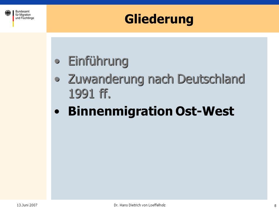 8 Dr. Hans Dietrich von Loeffelholz13.Juni 2007 Gliederung EinführungEinführung Zuwanderung nach Deutschland 1991 ff.Zuwanderung nach Deutschland 1991