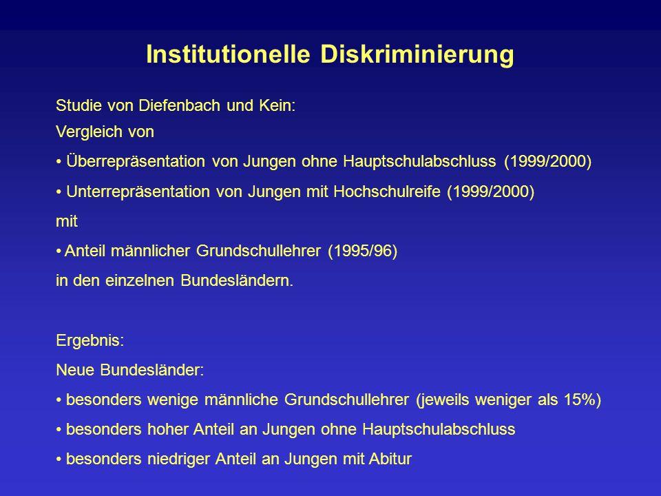 Institutionelle Diskriminierung Studie von Diefenbach und Kein: Vergleich von Überrepräsentation von Jungen ohne Hauptschulabschluss (1999/2000) Unterrepräsentation von Jungen mit Hochschulreife (1999/2000) mit Anteil männlicher Grundschullehrer (1995/96) in den einzelnen Bundesländern.
