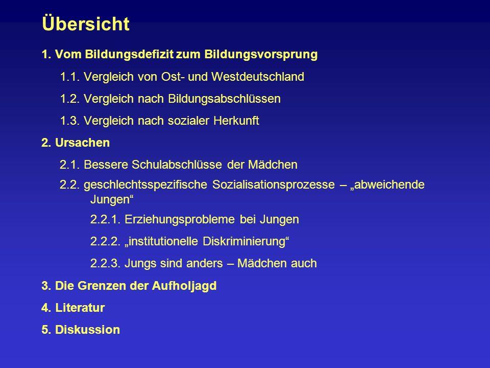 Übersicht 1.Vom Bildungsdefizit zum Bildungsvorsprung 1.1.