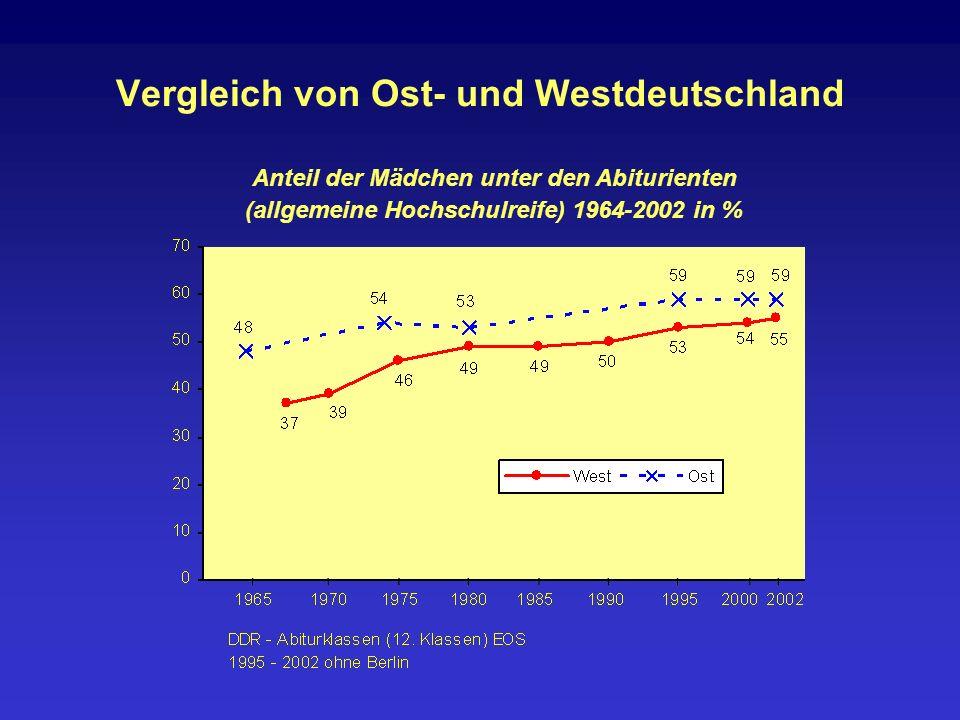 Vergleich von Ost- und Westdeutschland Anteil der Mädchen unter den Abiturienten (allgemeine Hochschulreife) 1964-2002 in %