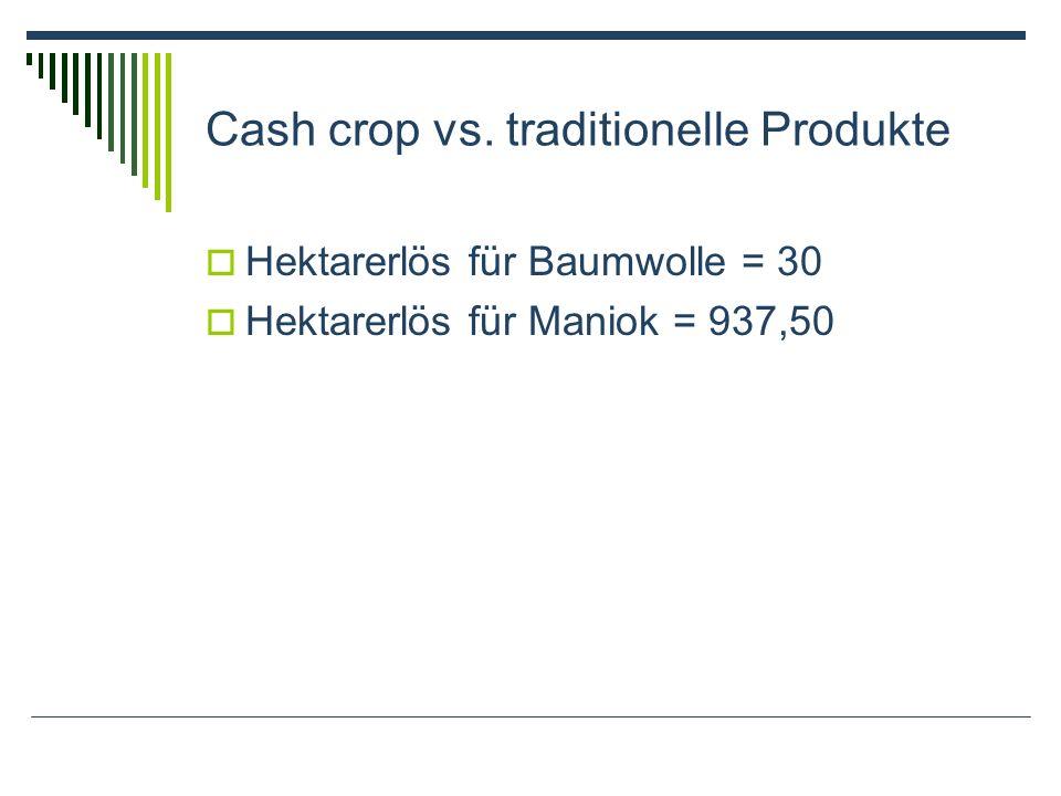 Cash crop vs. traditionelle Produkte Hektarerlös für Baumwolle = 30 Hektarerlös für Maniok = 937,50