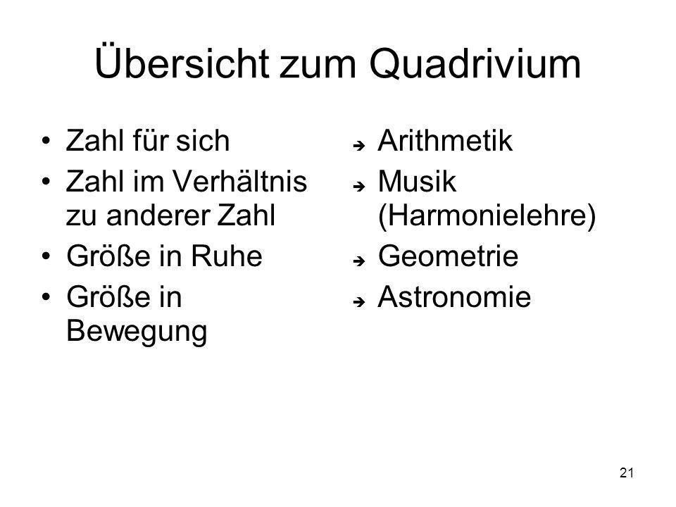21 Übersicht zum Quadrivium Zahl für sich Zahl im Verhältnis zu anderer Zahl Größe in Ruhe Größe in Bewegung Arithmetik Musik (Harmonielehre) Geometrie Astronomie