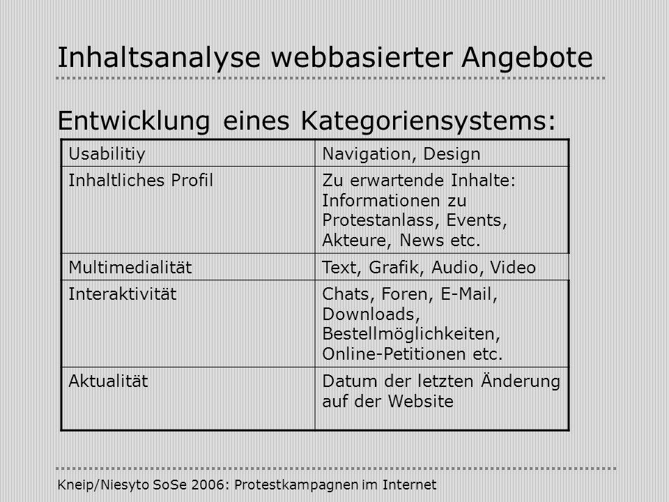Kneip/Niesyto SoSe 2006: Protestkampagnen im Internet Inhaltsanalyse webbasierter Angebote Entwicklung eines Kategoriensystems: UsabilitiyNavigation, Design Inhaltliches ProfilZu erwartende Inhalte: Informationen zu Protestanlass, Events, Akteure, News etc.