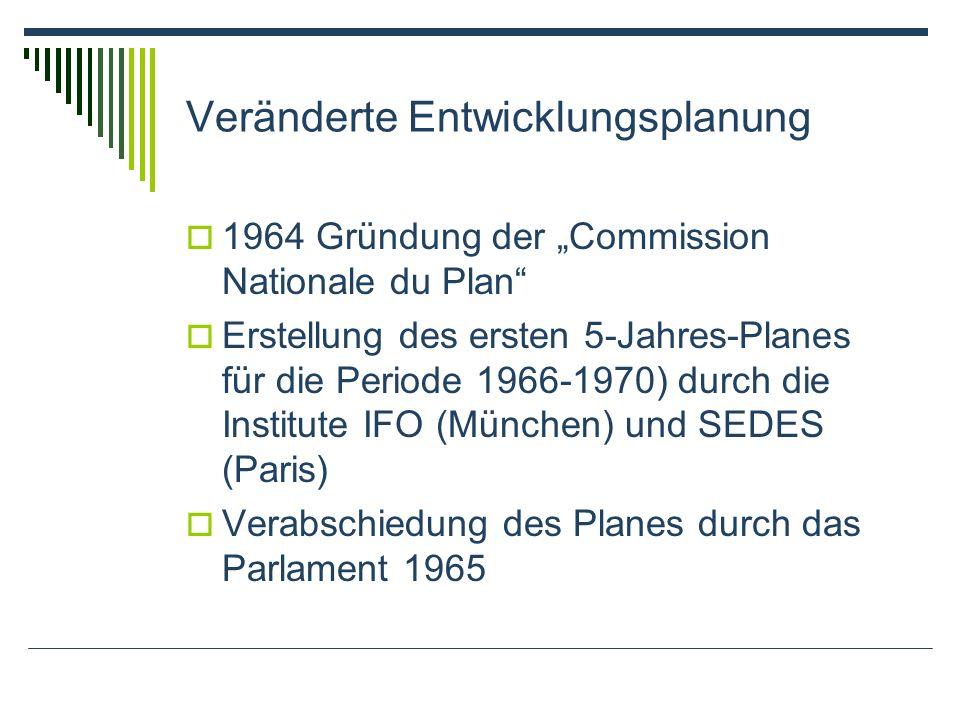 Veränderte Entwicklungsplanung 1964 Gründung der Commission Nationale du Plan Erstellung des ersten 5-Jahres-Planes für die Periode 1966-1970) durch die Institute IFO (München) und SEDES (Paris) Verabschiedung des Planes durch das Parlament 1965