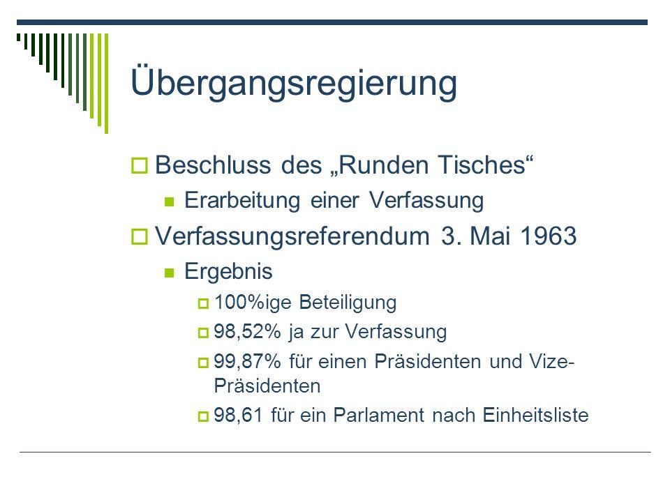 Übergangsregierung Beschluss des Runden Tisches Erarbeitung einer Verfassung Verfassungsreferendum 3.