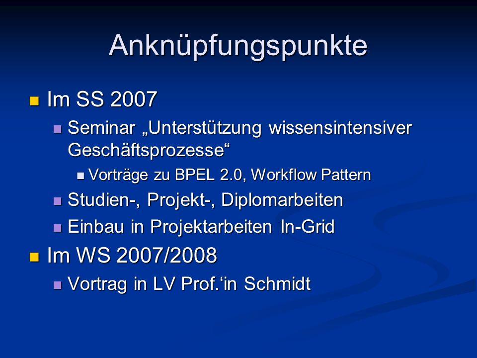 Anknüpfungspunkte Im SS 2007 Im SS 2007 Seminar Unterstützung wissensintensiver Geschäftsprozesse Seminar Unterstützung wissensintensiver Geschäftspro