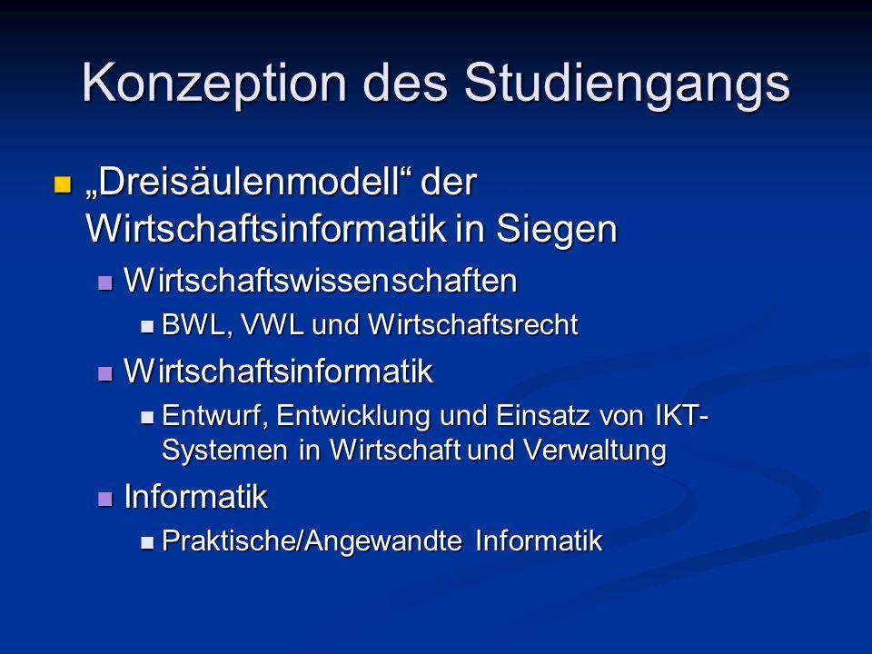 Konzeption des Studiengangs Dreisäulenmodell der Wirtschaftsinformatik in Siegen Dreisäulenmodell der Wirtschaftsinformatik in Siegen Wirtschaftswisse