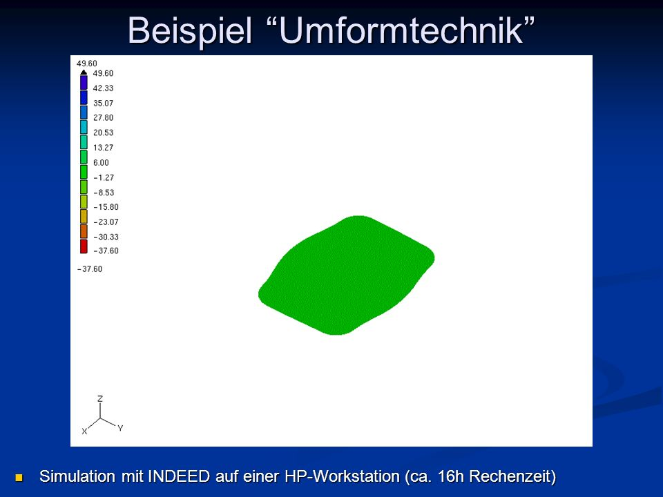 Beispiel Umformtechnik Simulation mit INDEED auf einer HP-Workstation (ca. 16h Rechenzeit) Simulation mit INDEED auf einer HP-Workstation (ca. 16h Rec