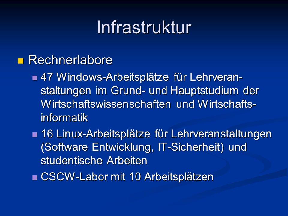 Infrastruktur Rechnerlabore Rechnerlabore 47 Windows-Arbeitsplätze für Lehrveran- staltungen im Grund- und Hauptstudium der Wirtschaftswissenschaften