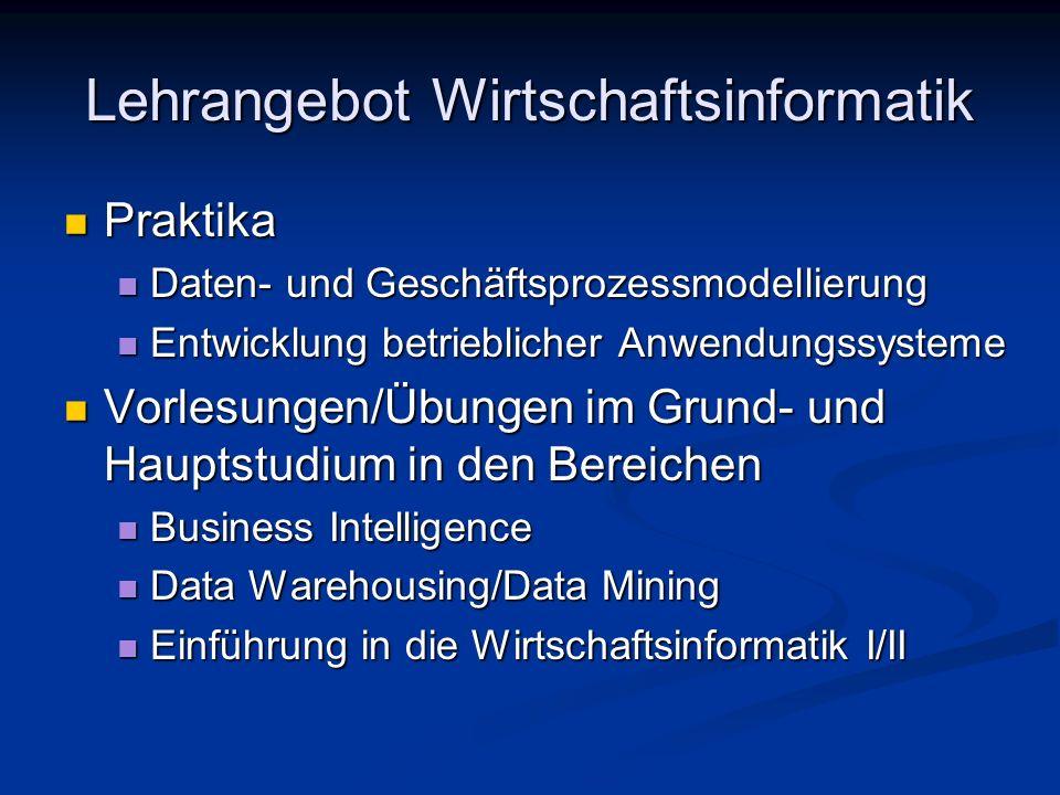 Lehrangebot Wirtschaftsinformatik Praktika Praktika Daten- und Geschäftsprozessmodellierung Daten- und Geschäftsprozessmodellierung Entwicklung betrie