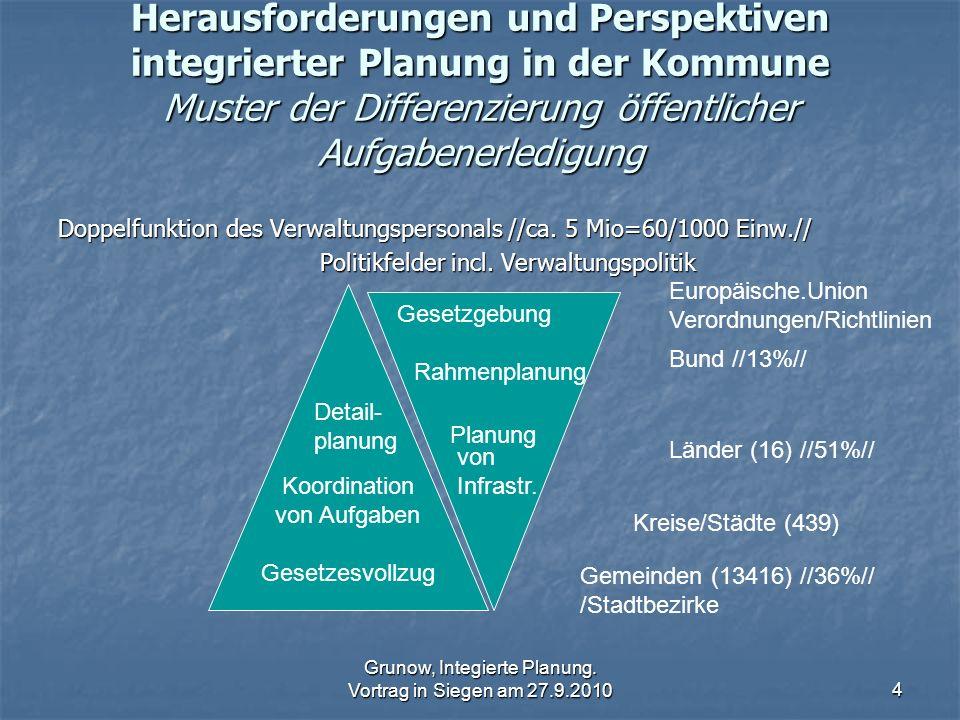 Grunow, Integierte Planung. Vortrag in Siegen am 27.9.20104 Herausforderungen und Perspektiven integrierter Planung in der Kommune Muster der Differen
