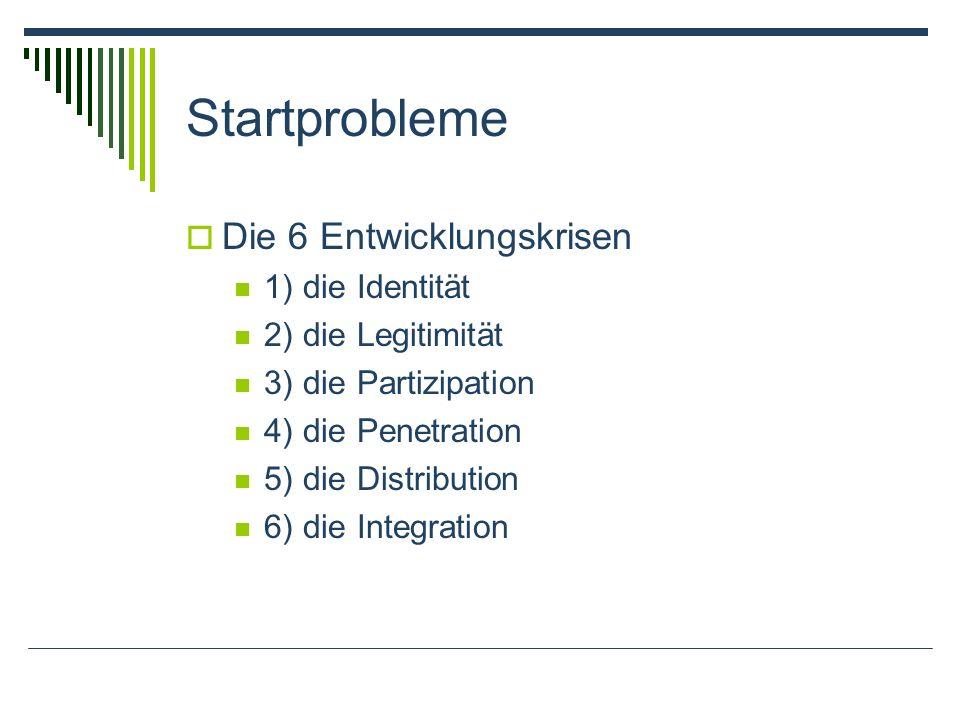 Startprobleme Die 6 Entwicklungskrisen 1) die Identität 2) die Legitimität 3) die Partizipation 4) die Penetration 5) die Distribution 6) die Integrat