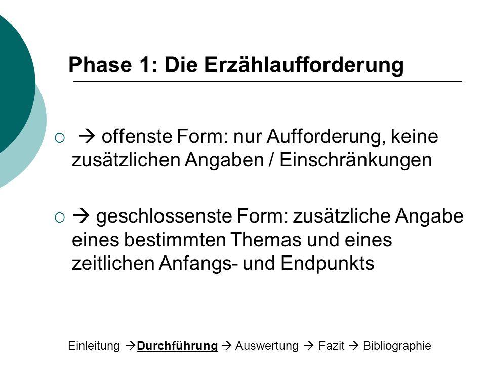 offenste Form: nur Aufforderung, keine zusätzlichen Angaben / Einschränkungen geschlossenste Form: zusätzliche Angabe eines bestimmten Themas und eine
