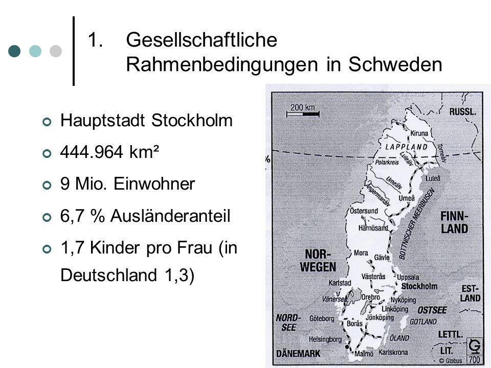 1.Gesellschaftliche Rahmenbedingungen in Schweden Hauptstadt Stockholm 444.964 km² 9 Mio. Einwohner 6,7 % Ausländeranteil 1,7 Kinder pro Frau (in Deut