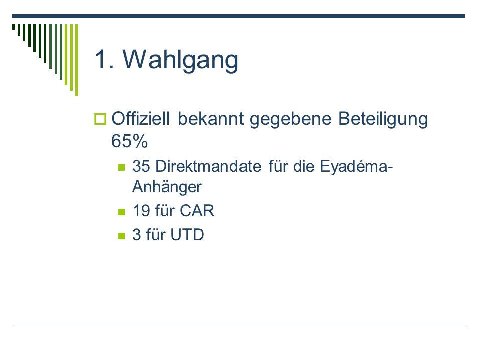 1. Wahlgang Offiziell bekannt gegebene Beteiligung 65% 35 Direktmandate für die Eyadéma- Anhänger 19 für CAR 3 für UTD