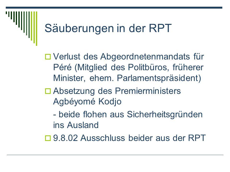 Säuberungen in der RPT Verlust des Abgeordnetenmandats für Péré (Mitglied des Politbüros, früherer Minister, ehem.