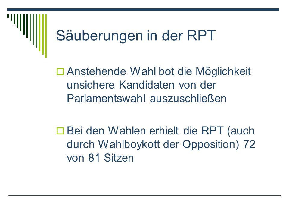Säuberungen in der RPT Anstehende Wahl bot die Möglichkeit unsichere Kandidaten von der Parlamentswahl auszuschließen Bei den Wahlen erhielt die RPT (auch durch Wahlboykott der Opposition) 72 von 81 Sitzen
